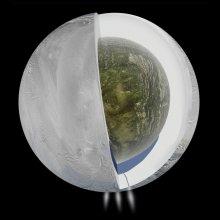 Schemat budowy Enceladusa