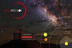 Pale Red Dot - poszukiwania planety wokół gwiazdy Proxima Centauri
