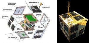Schemat satelity BRITE