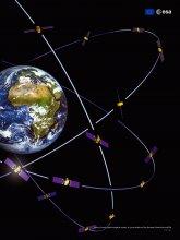 Schemat systemu nawigacji satelitarnej Galileo