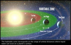 Strefa życia - strefa nadająca się do zamieszkania wokól gwiazdy
