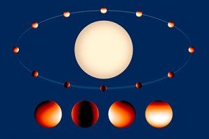 Mapa rozkładu temperatury egzoplanety WASP-43b