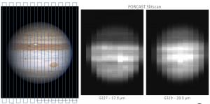 Widmo Jowisza w podczerwieni uzyskane teleskopem SOFIA