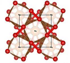 Struktura krystaliczna nadtlenku magnezu