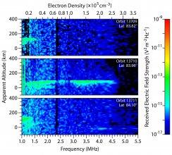 Spektrogramy z instrumentu MARSIS sondy Mars Express