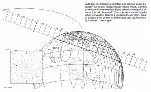Zakrycie obiektu transneptunowego (50000) Quaoar przez gwiazdę