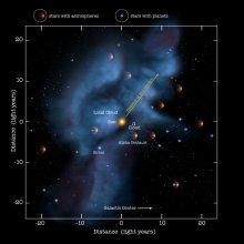 Ruch Układu Słonecznego w lokalnym obłoku materii