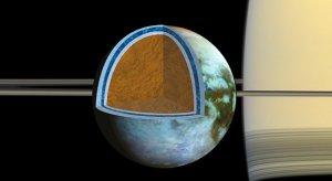 Schemat struktury Tytana