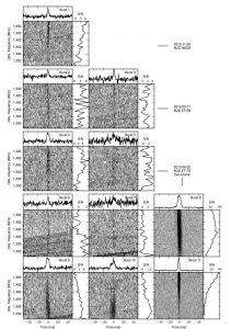 Szybko wybuch radiowy FRB 121102
