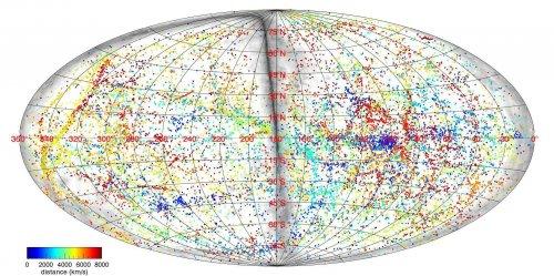 Mapa galaktyk w promieniu 300 mln lat świetlnych