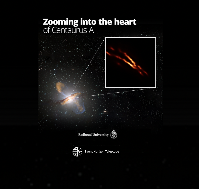 Noul nucleu descoperit al galaxiei Centaurus A pe unde radio Sursa: EHT