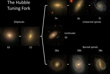 Widelec Hubble'a